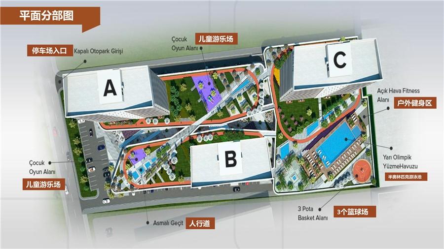 土耳其伊斯坦布尔新兴CBD 高档住宅小区