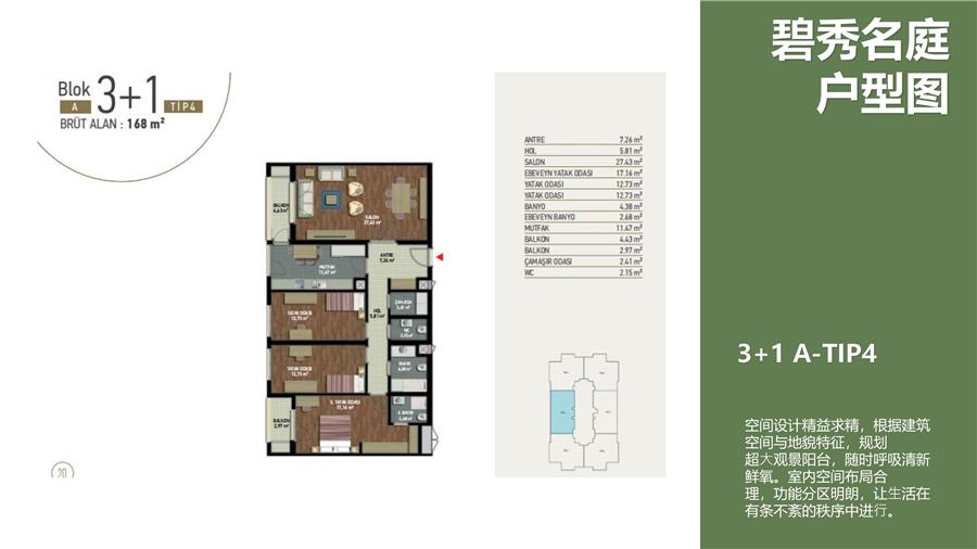 伊斯坦布尔房产:商务中心区公寓