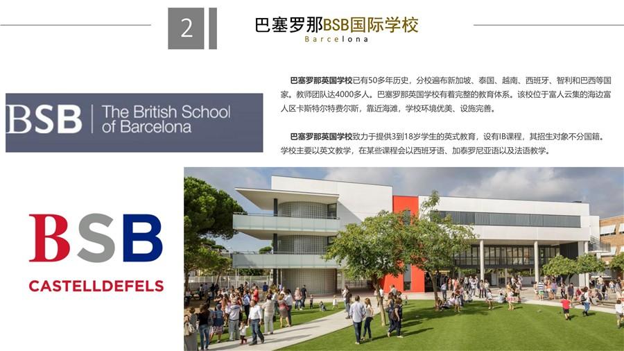 巴塞罗那房产:英国国际学校旁 99平米 2房 带大露台