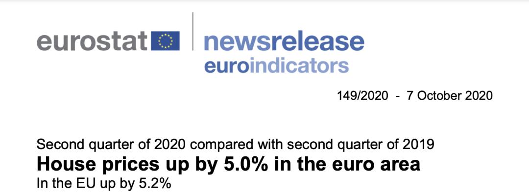 疫情房价大跌?葡萄牙2020逆势增长!