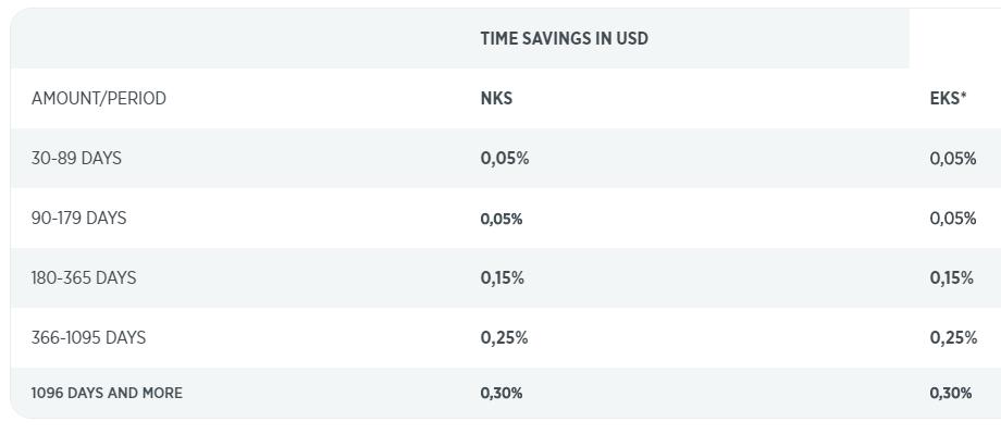 土耳其存款移民:各大银行存款利率汇总,看看土耳其银行利息有多少
